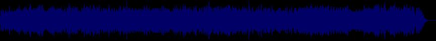 waveform of track #24008