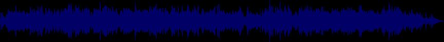 waveform of track #24032