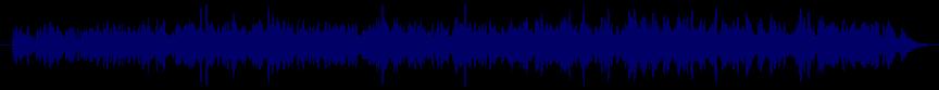 waveform of track #24098