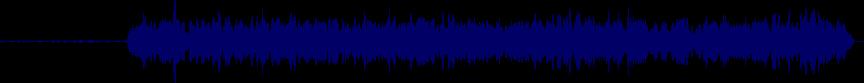 waveform of track #24104