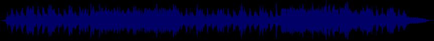 waveform of track #24123