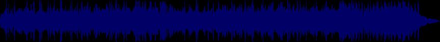 waveform of track #24128