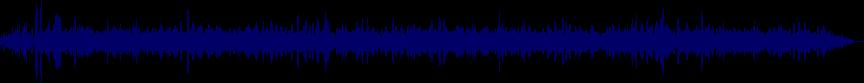 waveform of track #24131