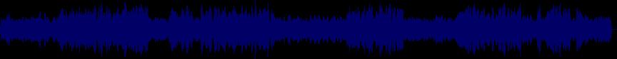 waveform of track #24141