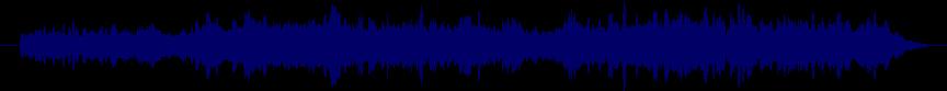 waveform of track #24146