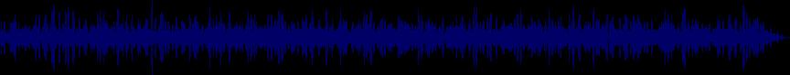 waveform of track #24152