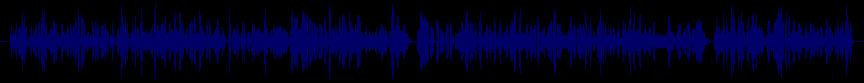 waveform of track #24158
