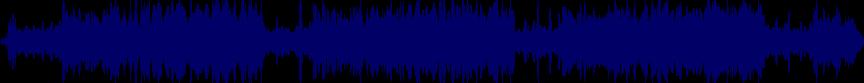 waveform of track #24173