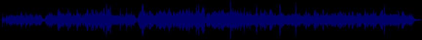 waveform of track #24194