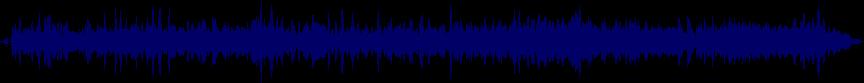 waveform of track #24202