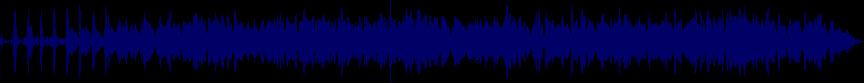 waveform of track #24206