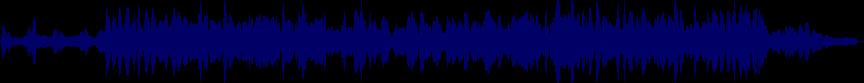 waveform of track #24239