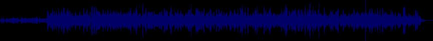 waveform of track #24240
