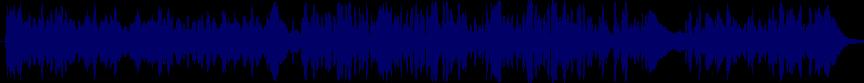 waveform of track #24243