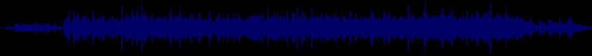 waveform of track #24248