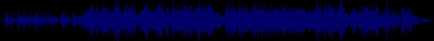 waveform of track #24255
