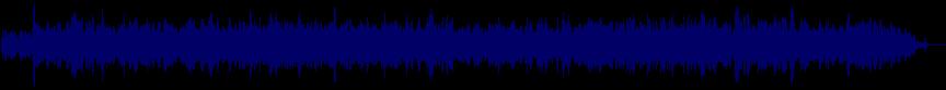 waveform of track #24294