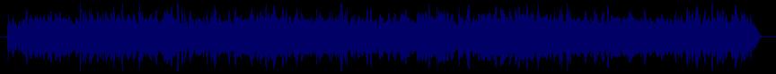 waveform of track #24319