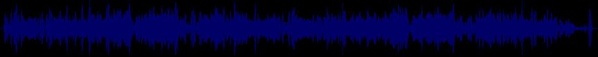 waveform of track #24320