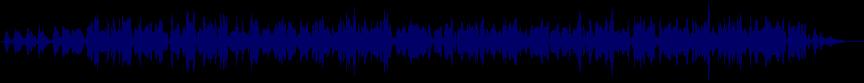 waveform of track #24322