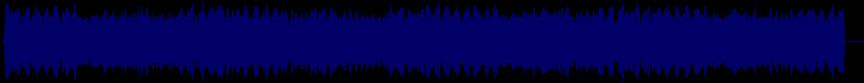 waveform of track #24331