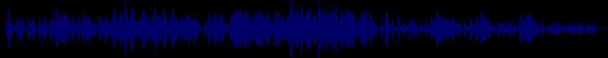 waveform of track #24338