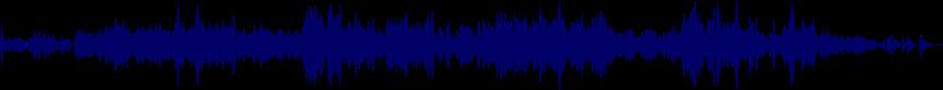 waveform of track #24348