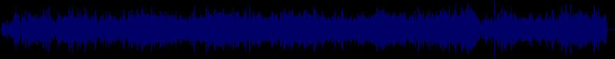 waveform of track #24357