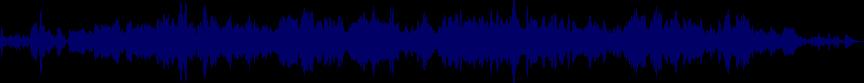 waveform of track #24360
