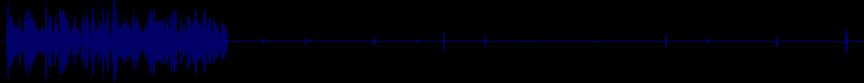 waveform of track #24392