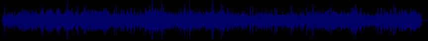 waveform of track #24439