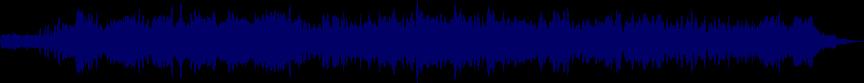waveform of track #24503