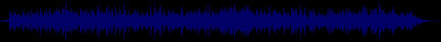 waveform of track #24510