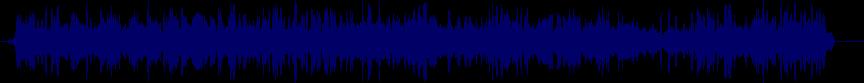 waveform of track #24515