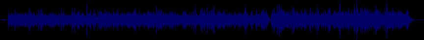 waveform of track #24531