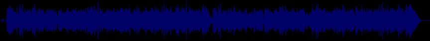 waveform of track #24543