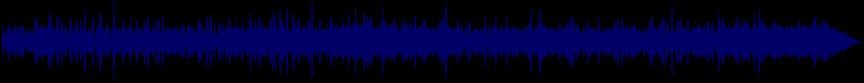waveform of track #24555