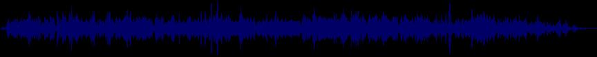 waveform of track #24580