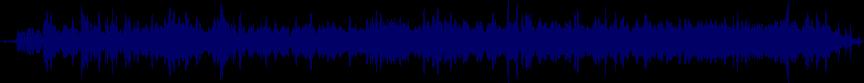 waveform of track #24587