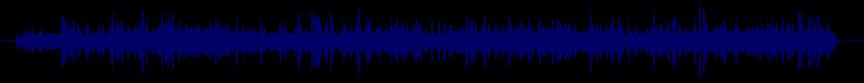 waveform of track #24593
