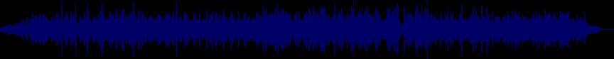 waveform of track #24595