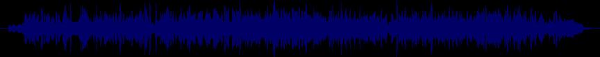 waveform of track #24618