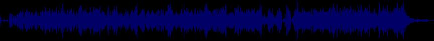 waveform of track #24635