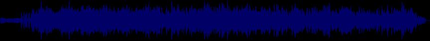 waveform of track #24643