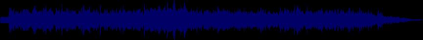 waveform of track #24665