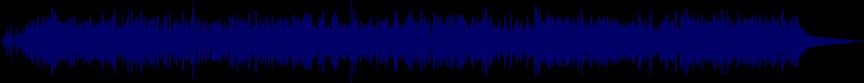 waveform of track #24666