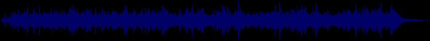 waveform of track #24674