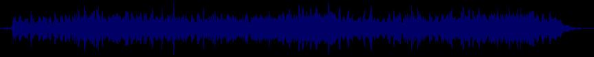 waveform of track #24682