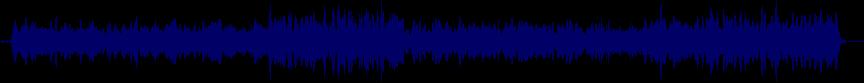 waveform of track #24694