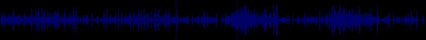 waveform of track #24701
